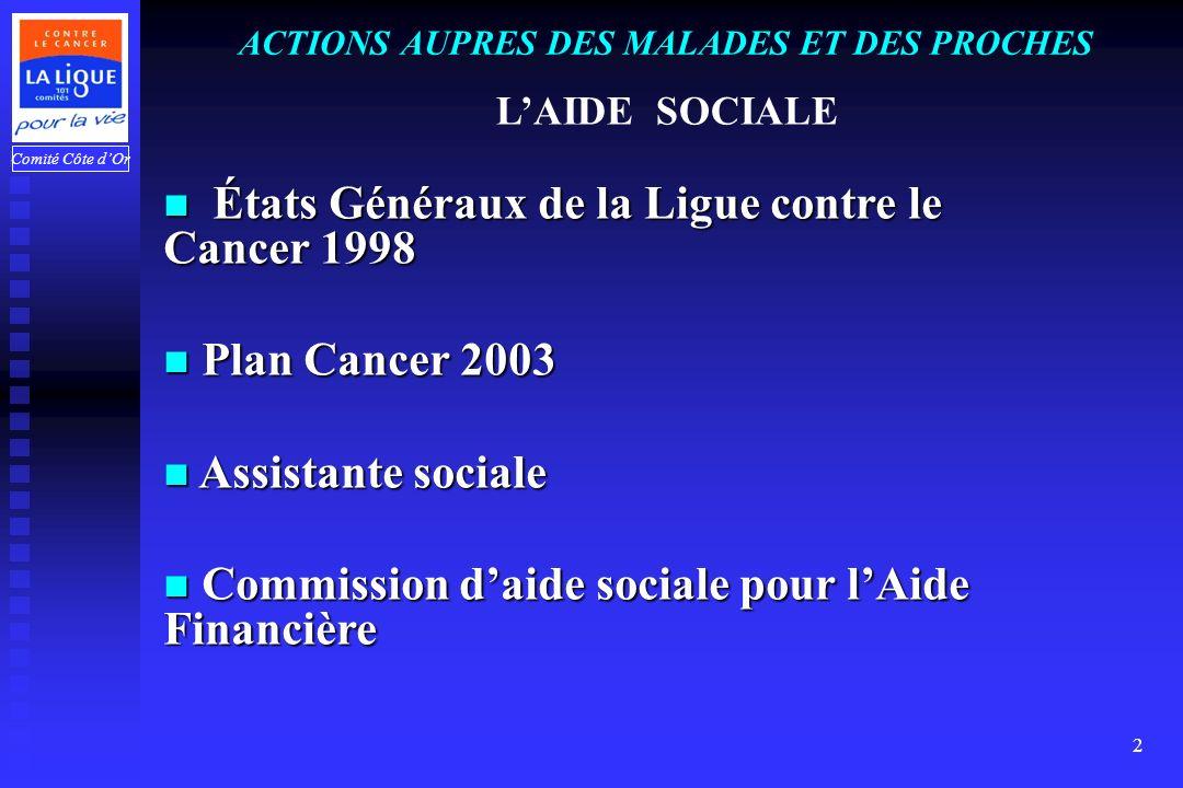 Comité Côte dOr 2 ACTIONS AUPRES DES MALADES ET DES PROCHES LAIDE SOCIALE É États Généraux de la Ligue contre le Cancer 1998 P Plan Cancer 2003 A Assi