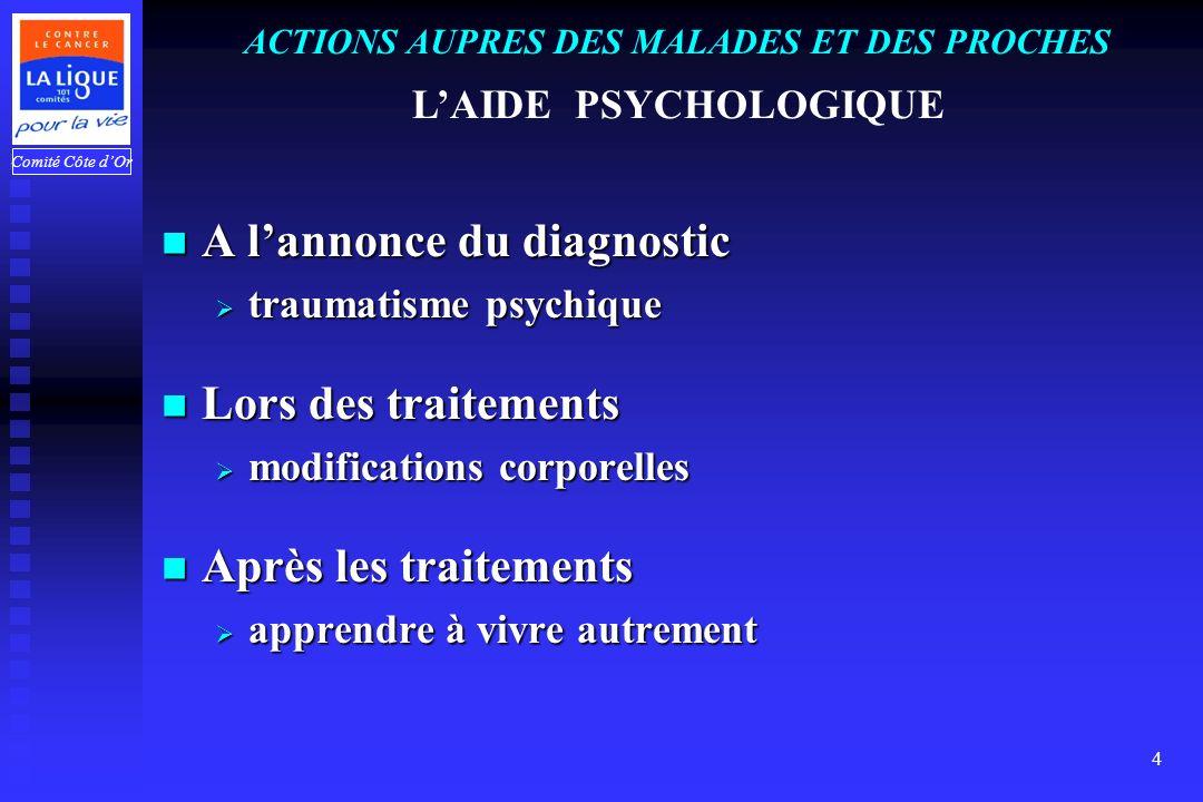 Comité Côte dOr 4 A lannonce du diagnostic traumatisme psychique Lors des traitements modifications corporelles Après les traitements apprendre à vivre autrement ACTIONS AUPRES DES MALADES ET DES PROCHES LAIDE PSYCHOLOGIQUE