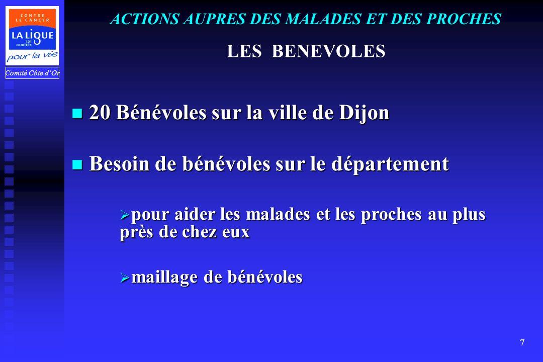 Comité Côte dOr 7 2 20 Bénévoles sur la ville de Dijon B Besoin de bénévoles sur le département p pour aider les malades et les proches au plus près de chez eux m maillage de bénévoles ACTIONS AUPRES DES MALADES ET DES PROCHES LES BENEVOLES