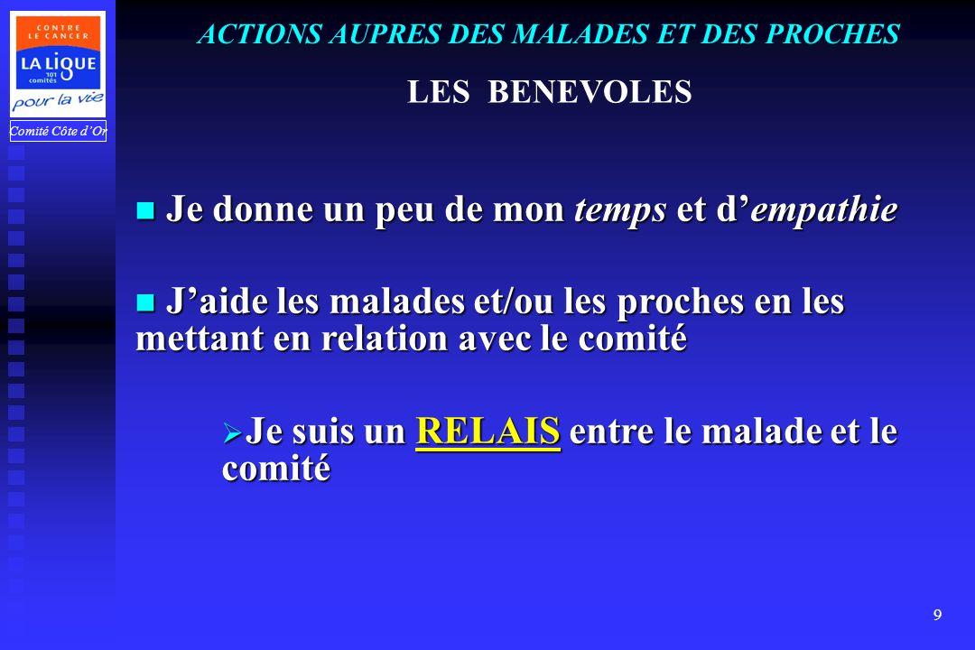 Comité Côte dOr 9 ACTIONS AUPRES DES MALADES ET DES PROCHES LES BENEVOLES J Je donne un peu de mon temps et dempathie aide les malades et/ou les proch