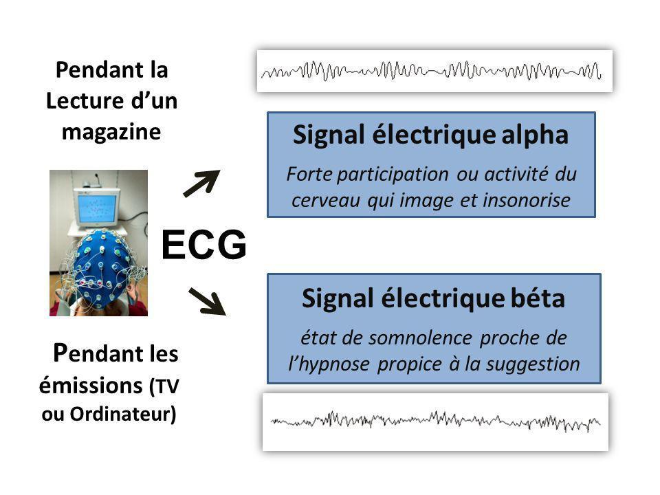 Pendant la Lecture dun magazine Signal électrique alpha Forte participation ou activité du cerveau qui image et insonorise P endant les émissions (TV