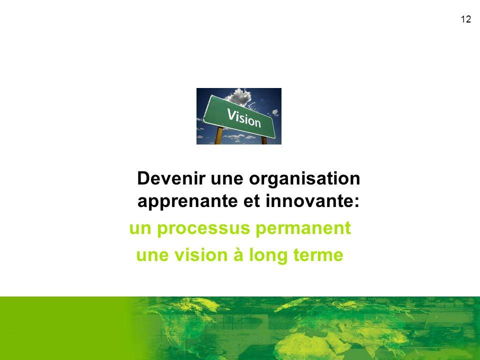 12 Devenir une organisation apprenante et innovante: un processus permanent une vision à long terme