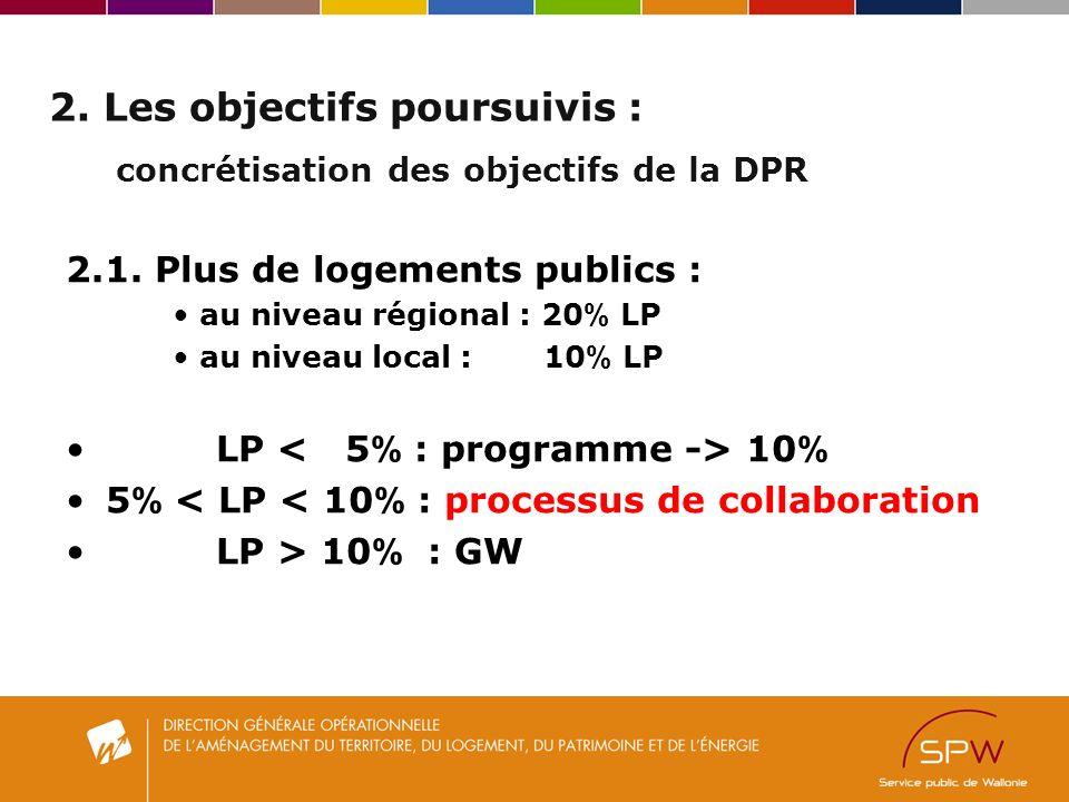 2. Les objectifs poursuivis : concrétisation des objectifs de la DPR 2.1.
