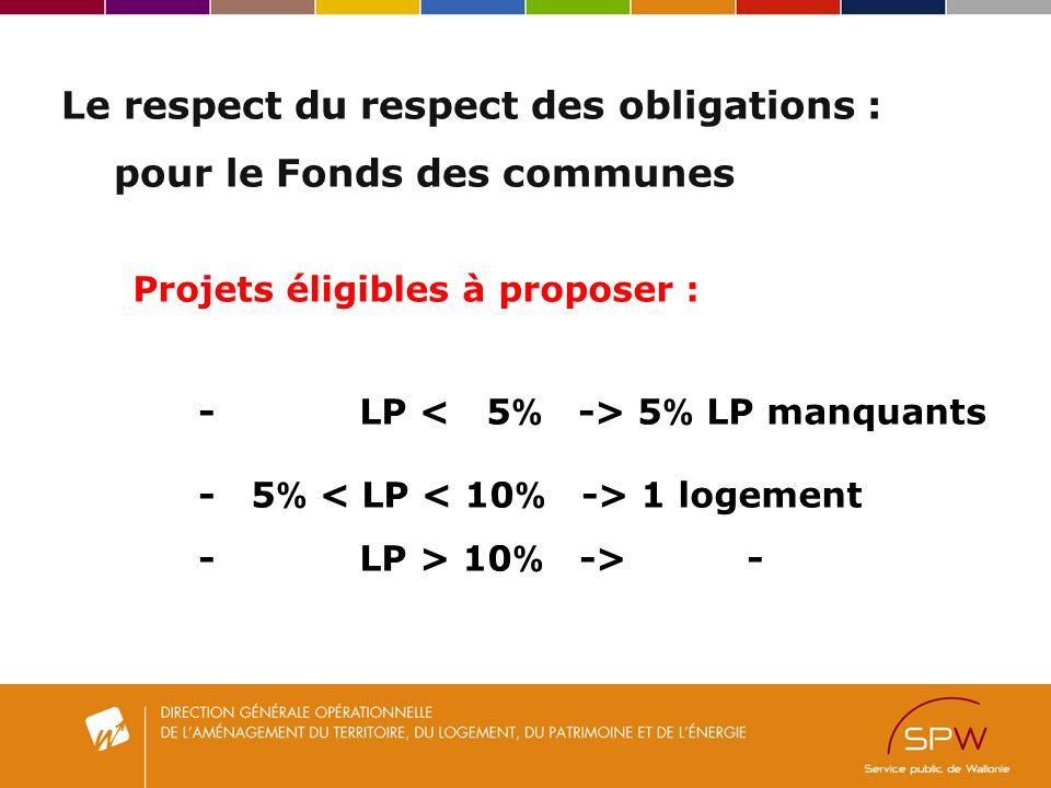 Le respect du respect des obligations : pour le Fonds des communes Projets éligibles à proposer : - LP 5 % LP manquants - 5 % 1 logement - LP > 10 % -> -