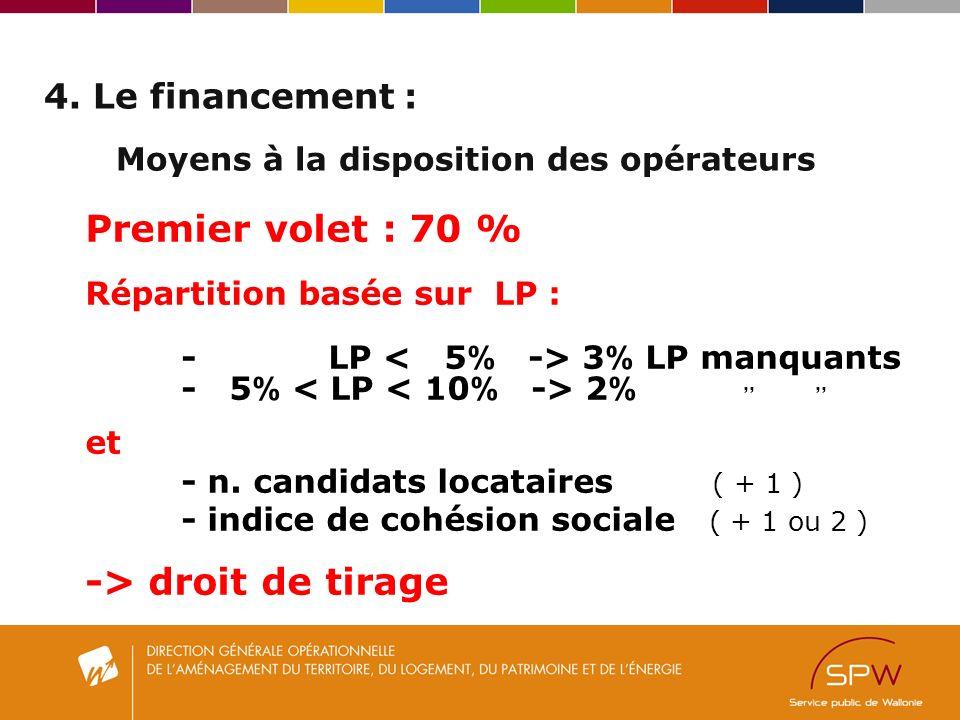 4. Le financement : Moyens à la disposition des opérateurs Premier volet : 70 % Répartition basée sur LP : - LP 3 % LP manquants - 5 % 2 %,,,, et - n.
