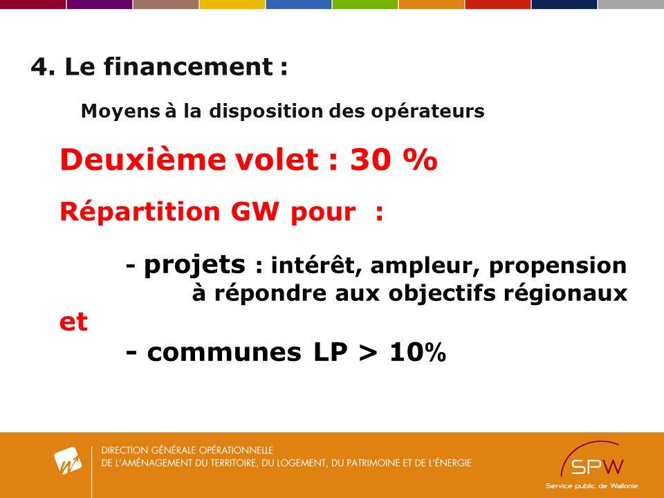 4. Le financement : Moyens à la disposition des opérateurs Deuxième volet : 30 % Répartition GW pour : - projets : intérêt, ampleur, propension à répo
