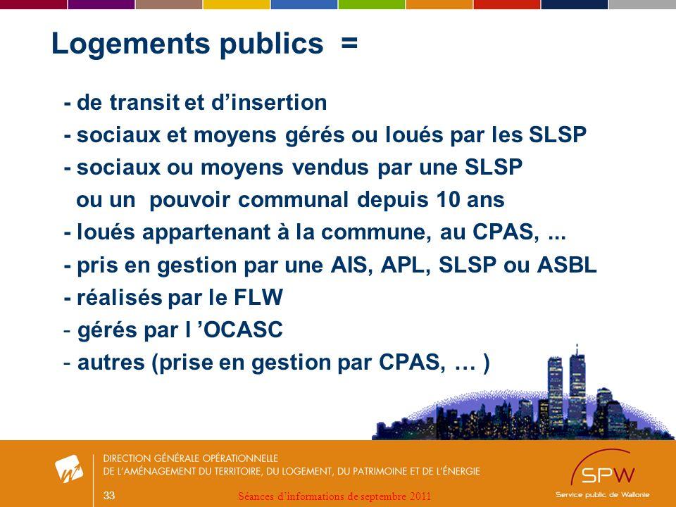 33 Logements publics = - de transit et dinsertion - sociaux et moyens gérés ou loués par les SLSP - sociaux ou moyens vendus par une SLSP ou un pouvoir communal depuis 10 ans - loués appartenant à la commune, au CPAS,...