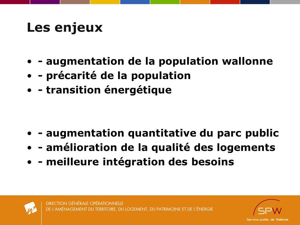 Les enjeux - augmentation de la population wallonne - précarité de la population - transition énergétique - augmentation quantitative du parc public - amélioration de la qualité des logements - meilleure intégration des besoins