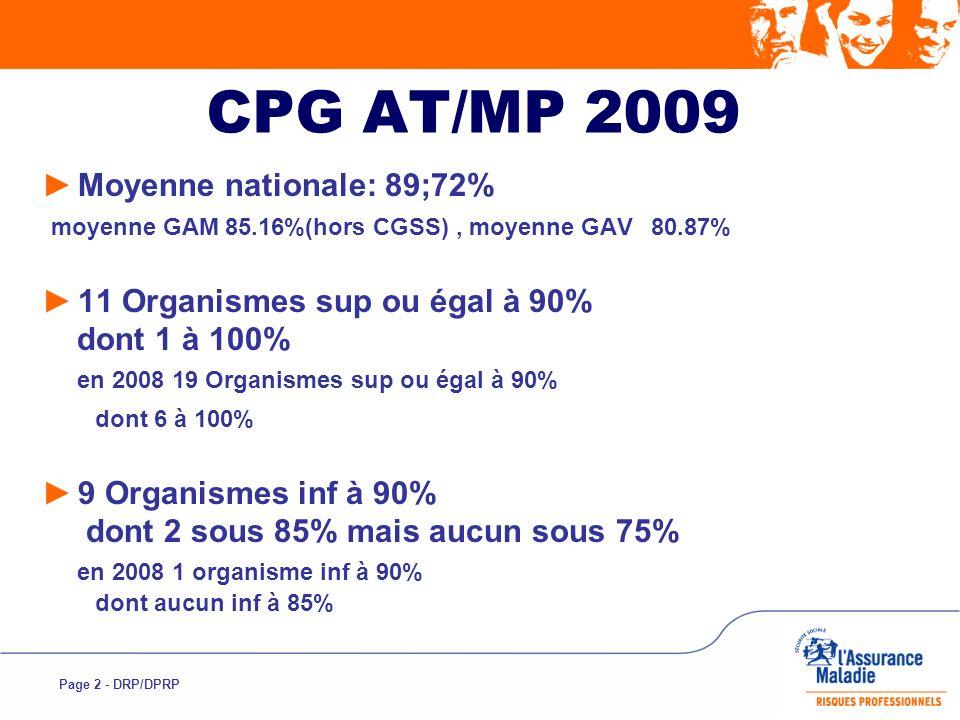 Page 3 - DRP/DPRP CPG AT/MP 2009 Prévention PNAC : Moyenne nationale 93.14% 12 Organismes à 100% Ass.