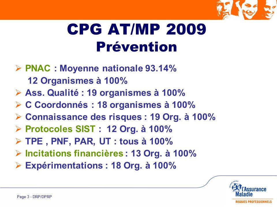 Page 4 - DRP/DPRP CPG AT/MP 2009 Prévention PNAC 2009 Atteint partiel non atteint CMR 16 2 2 Amiante 20 0 0 TMS 16 2 2 Interim 15 3 2 RPS 20 0 0 RR 19 0 1 BTP 19 0 1 G Distrib 19 0 1