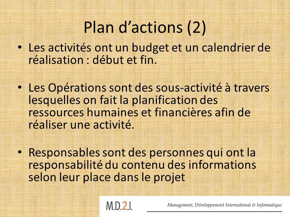 Programmation budgétaire Une activité = un poste budgétaire; Lactivité est divisée en opérations; Le poste budgétaire en articles de devis, Le budget des activités est parallèle à celui des postes budgétaire.