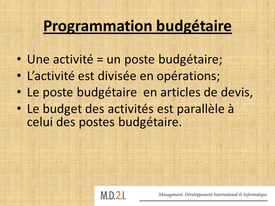 Rapports (programmation et suivi) 3 axes : Les activités, les résultats, le budget.