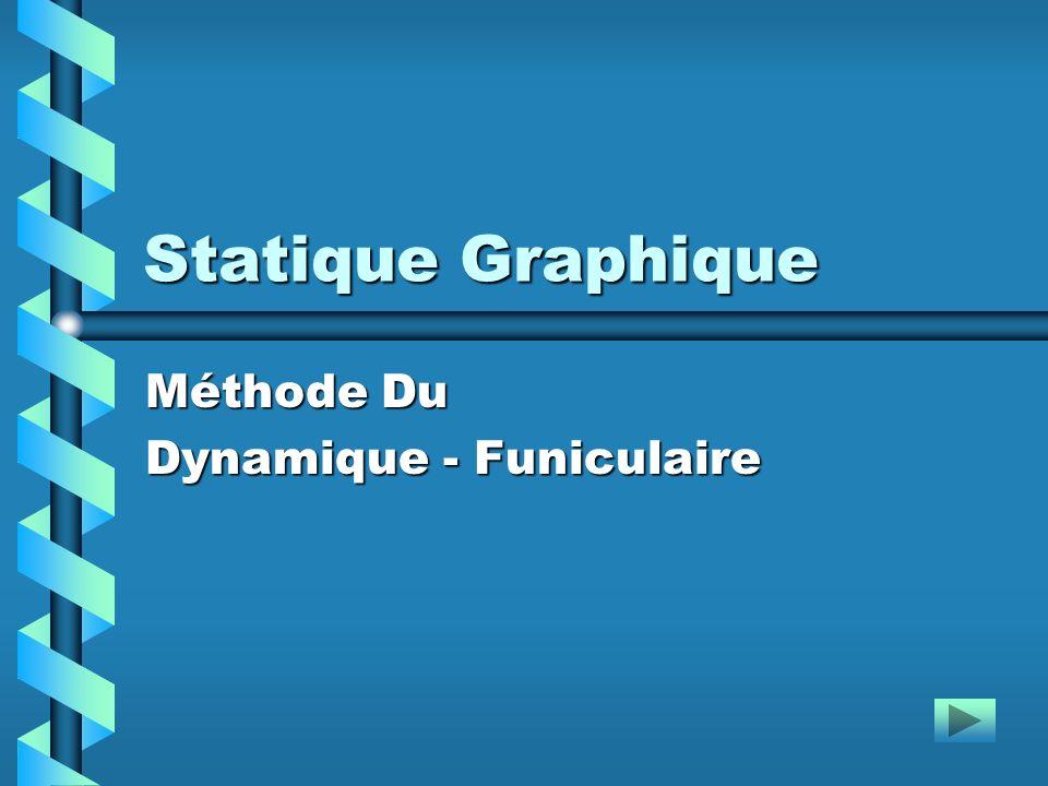 Statique Graphique Méthode Du Dynamique - Funiculaire