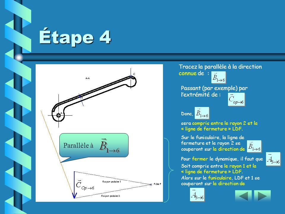 Étape 4 Tracez la parallèle à la direction connue de : Passant (par exemple) par lextrémité de : sera compris entre le rayon 2 et la « ligne de fermet