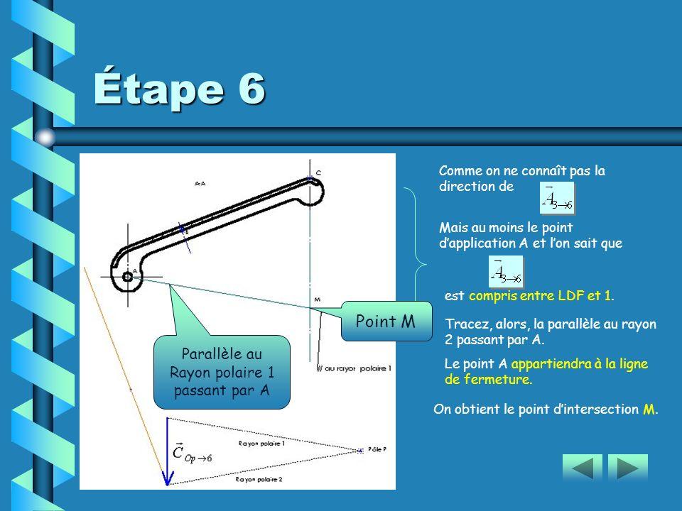 Étape 6 Tracez, alors, la parallèle au rayon 2 passant par A. Le point A appartiendra à la ligne de fermeture. Comme on ne connaît pas la direction de