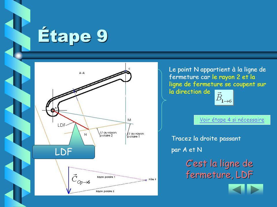 Étape 9 Le point N appartient à la ligne de fermeture car le rayon 2 et la ligne de fermeture se coupent sur la direction de Voir étape 4 si nécessair