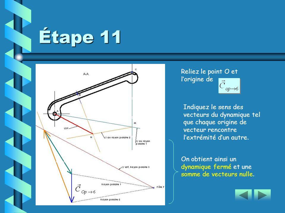 Étape 11 Reliez le point O et lorigine de Indiquez le sens des vecteurs du dynamique tel que chaque origine de vecteur rencontre lextrémité dun autre.