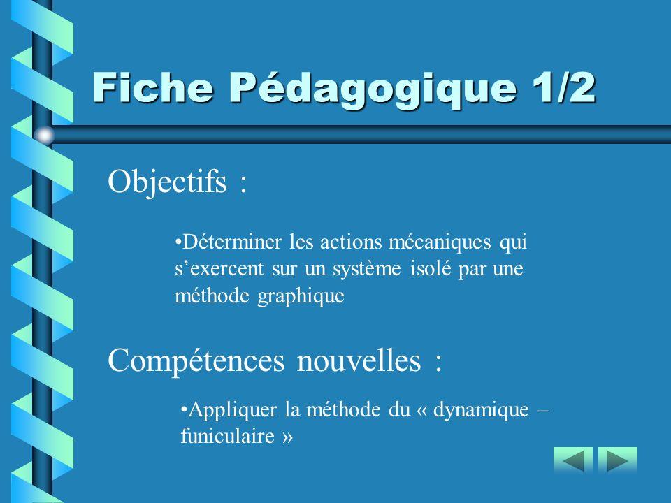 Fiche Pédagogique 1/2 Objectifs : Déterminer les actions mécaniques qui sexercent sur un système isolé par une méthode graphique Compétences nouvelles