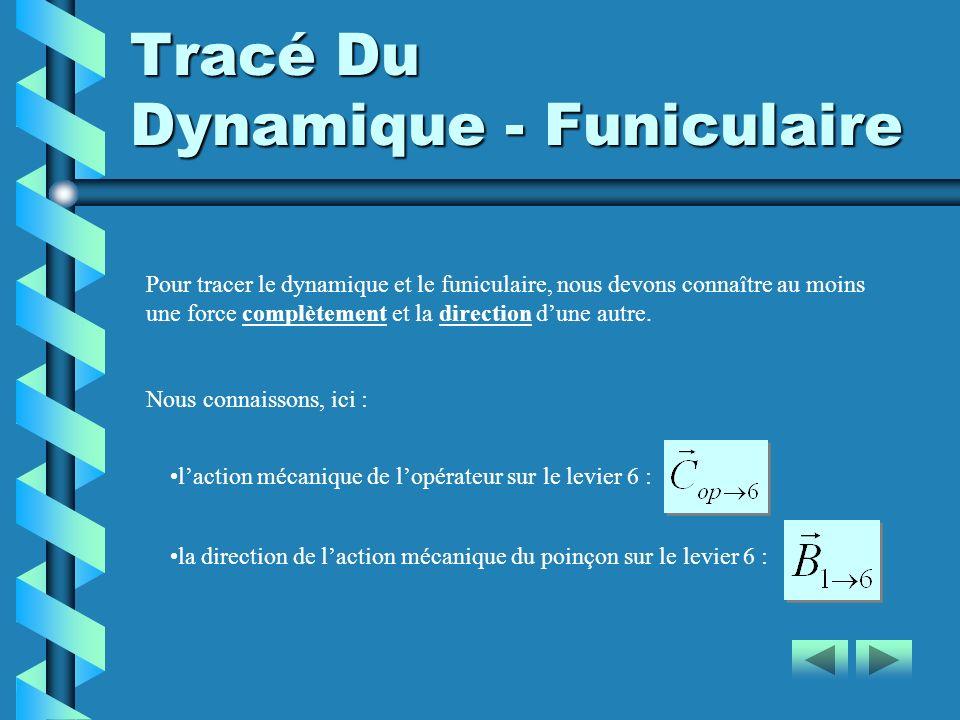 Tracé Du Dynamique - Funiculaire Pour tracer le dynamique et le funiculaire, nous devons connaître au moins une force complètement et la direction dun