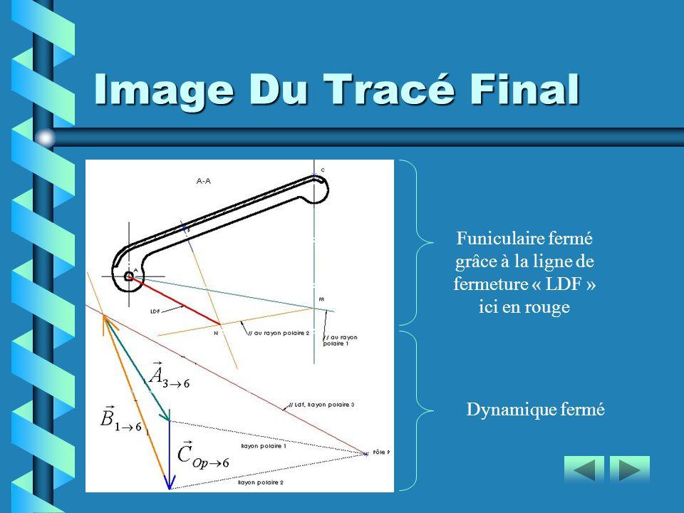 Image Du Tracé Final Funiculaire fermé grâce à la ligne de fermeture « LDF » ici en rouge Dynamique fermé