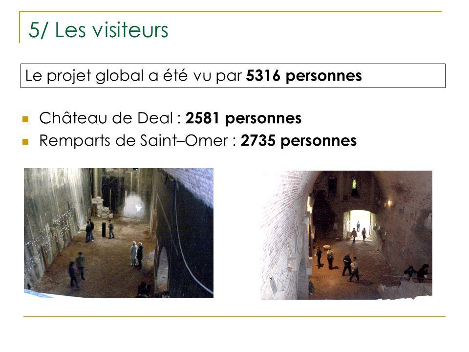 5/ Les visiteurs Château de Deal : 2581 personnes Remparts de Saint–Omer : 2735 personnes Le projet global a été vu par 5316 personnes