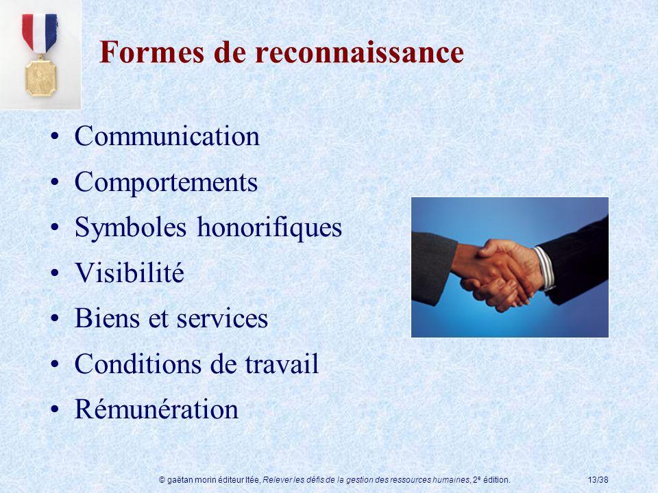 © gaëtan morin éditeur ltée, Relever les défis de la gestion des ressources humaines, 2 e édition.13/38 Formes de reconnaissance Communication Comport