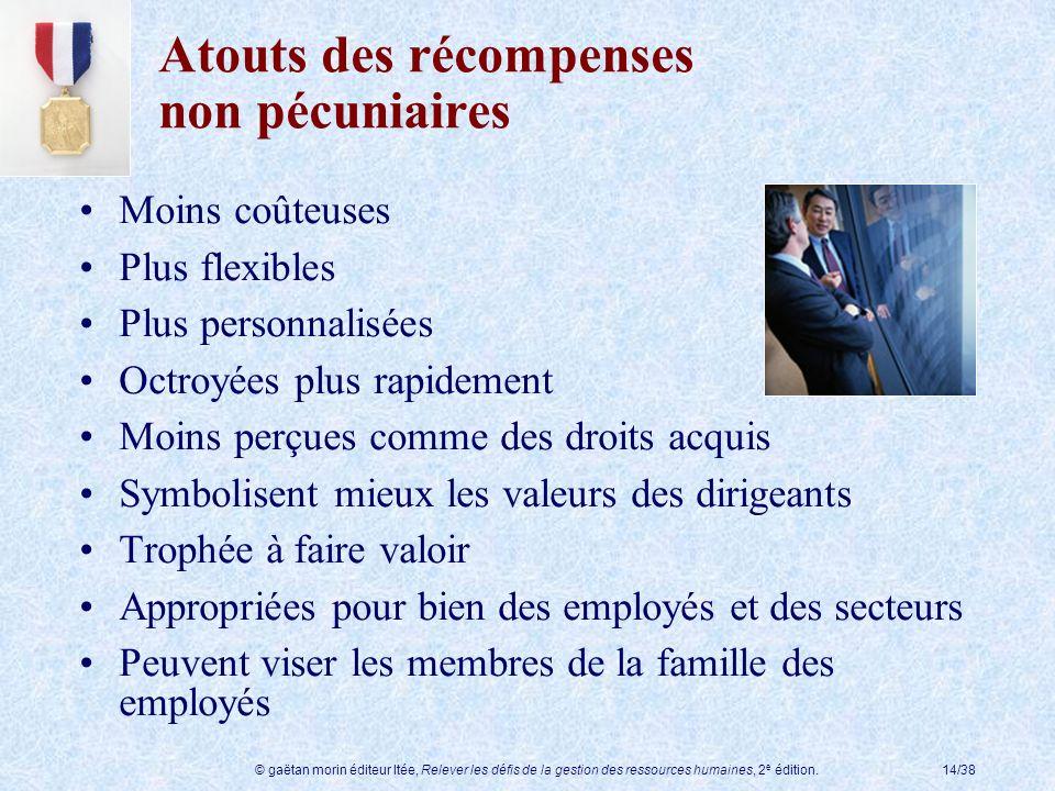 © gaëtan morin éditeur ltée, Relever les défis de la gestion des ressources humaines, 2 e édition.14/38 Atouts des récompenses non pécuniaires Moins c