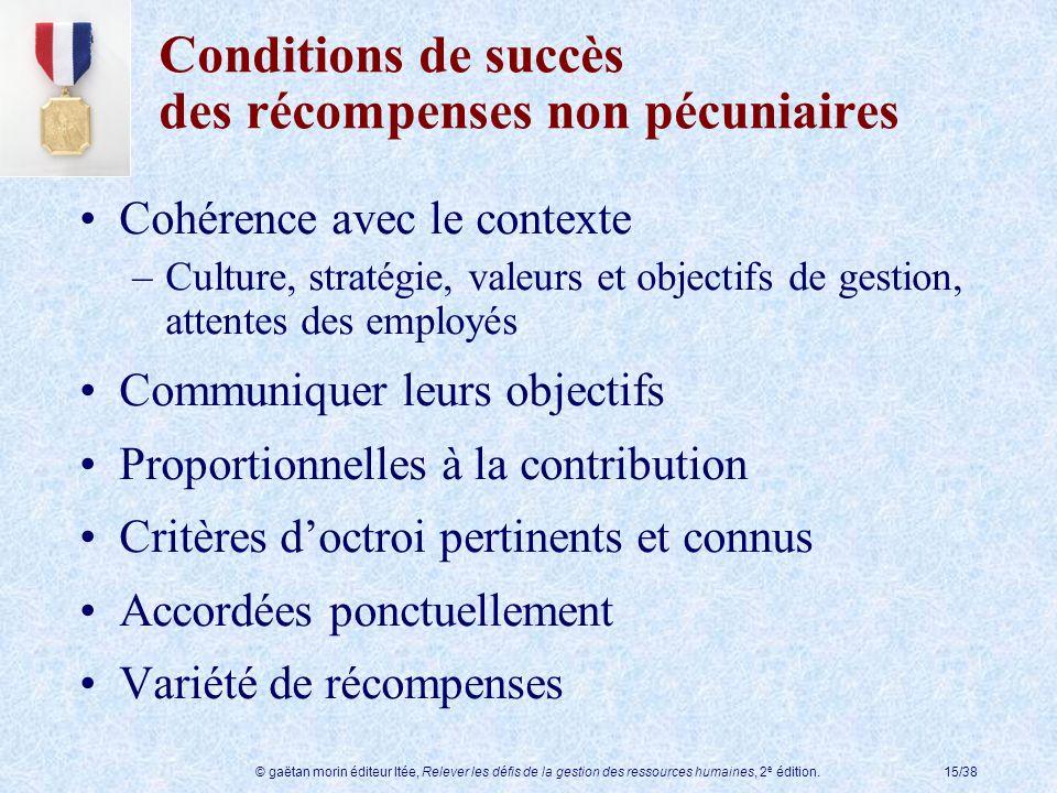 © gaëtan morin éditeur ltée, Relever les défis de la gestion des ressources humaines, 2 e édition.15/38 Conditions de succès des récompenses non pécun