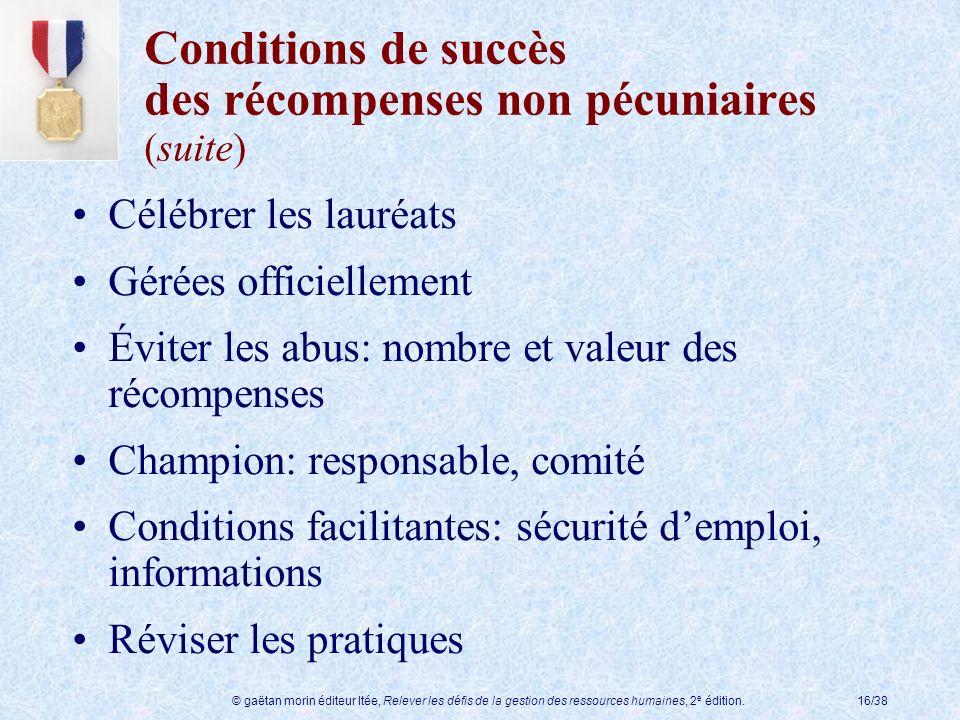 © gaëtan morin éditeur ltée, Relever les défis de la gestion des ressources humaines, 2 e édition.16/38 Conditions de succès des récompenses non pécun
