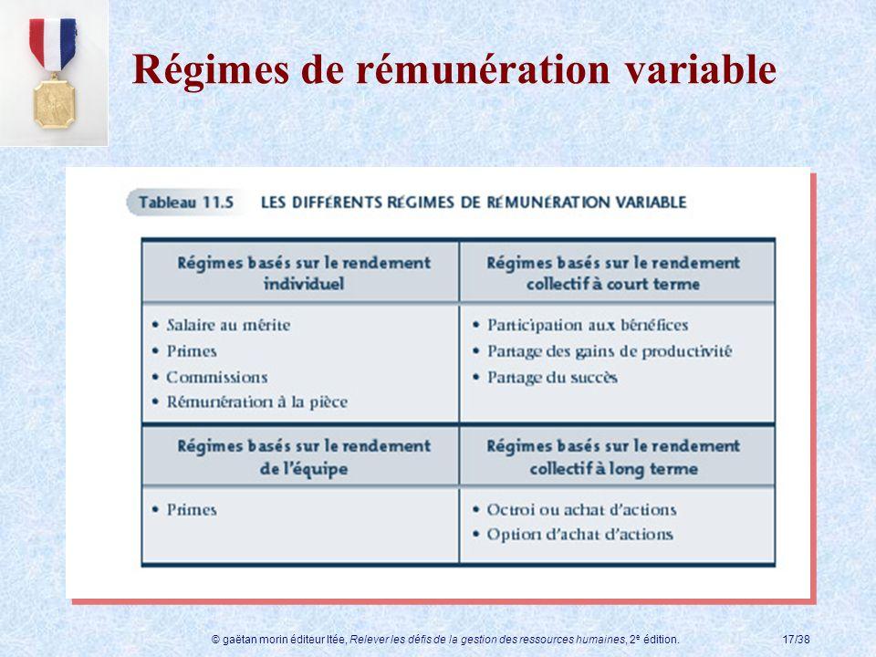 © gaëtan morin éditeur ltée, Relever les défis de la gestion des ressources humaines, 2 e édition.17/38 Régimes de rémunération variable