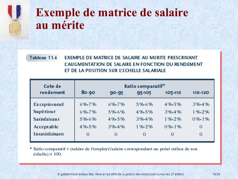 © gaëtan morin éditeur ltée, Relever les défis de la gestion des ressources humaines, 2 e édition.19/38 Exemple de matrice de salaire au mérite