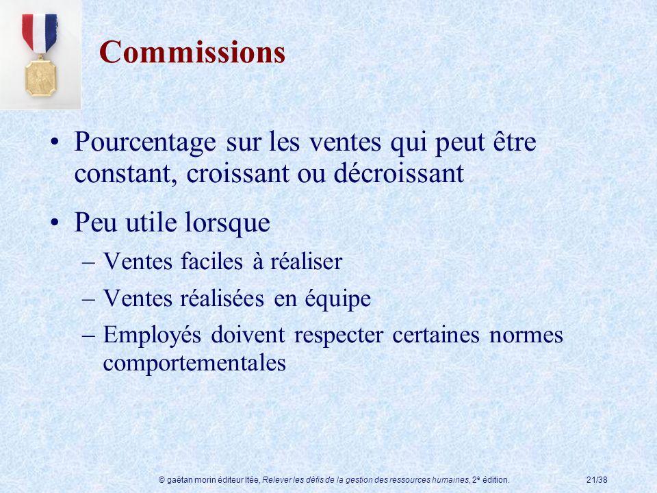 © gaëtan morin éditeur ltée, Relever les défis de la gestion des ressources humaines, 2 e édition.21/38 Commissions Pourcentage sur les ventes qui peu