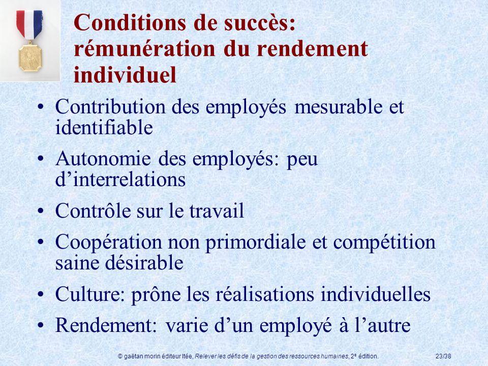 © gaëtan morin éditeur ltée, Relever les défis de la gestion des ressources humaines, 2 e édition.23/38 Conditions de succès: rémunération du rendemen