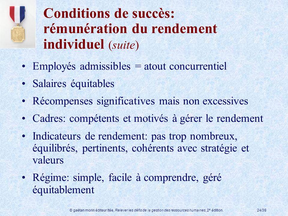 © gaëtan morin éditeur ltée, Relever les défis de la gestion des ressources humaines, 2 e édition.24/38 Conditions de succès: rémunération du rendemen