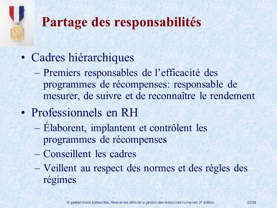 © gaëtan morin éditeur ltée, Relever les défis de la gestion des ressources humaines, 2 e édition.25/38 Partage des responsabilités Cadres hiérarchiqu