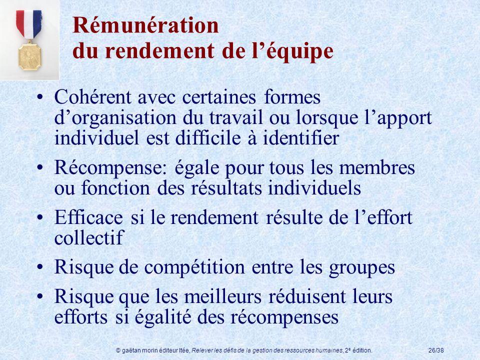 © gaëtan morin éditeur ltée, Relever les défis de la gestion des ressources humaines, 2 e édition.26/38 Rémunération du rendement de léquipe Cohérent