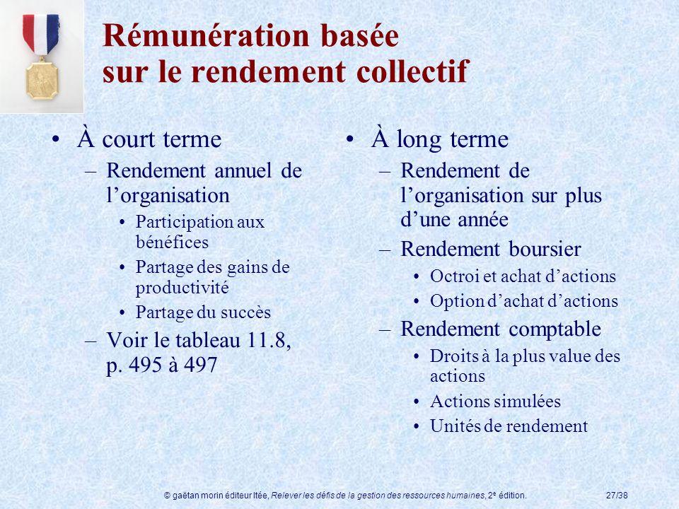 © gaëtan morin éditeur ltée, Relever les défis de la gestion des ressources humaines, 2 e édition.27/38 Rémunération basée sur le rendement collectif