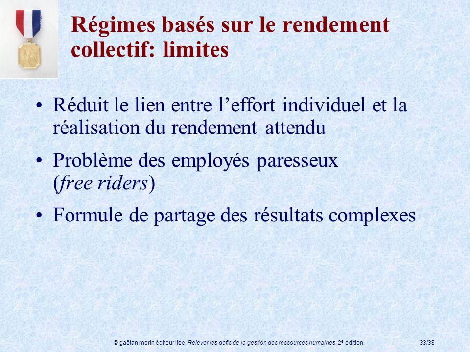 © gaëtan morin éditeur ltée, Relever les défis de la gestion des ressources humaines, 2 e édition.33/38 Régimes basés sur le rendement collectif: limi