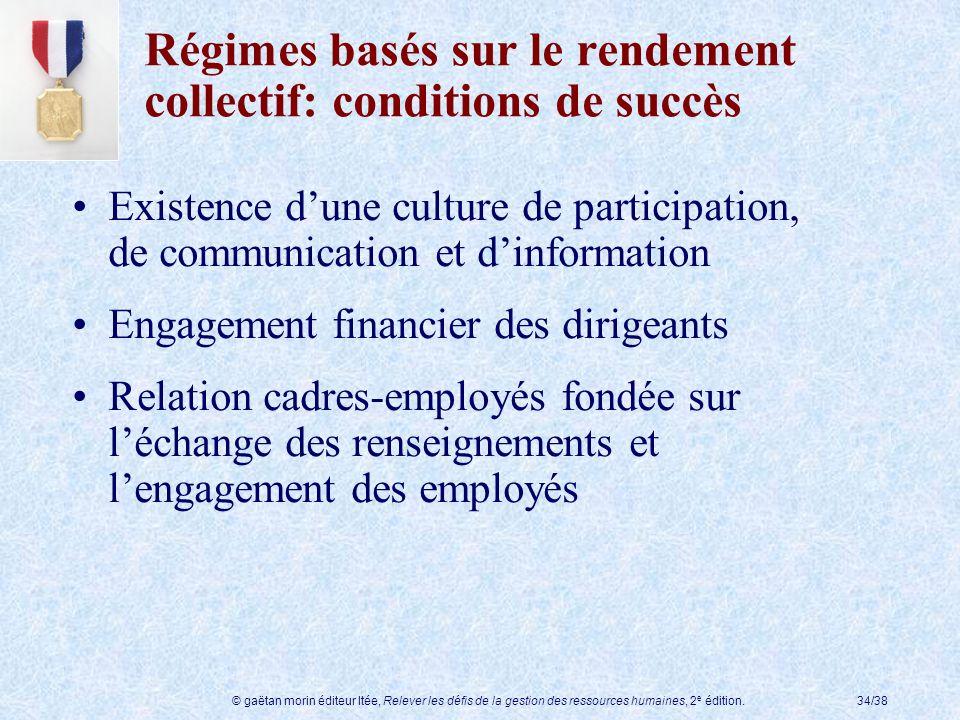 © gaëtan morin éditeur ltée, Relever les défis de la gestion des ressources humaines, 2 e édition.34/38 Régimes basés sur le rendement collectif: cond