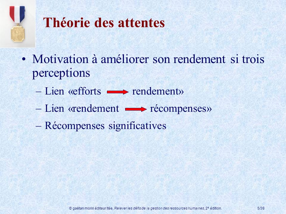 © gaëtan morin éditeur ltée, Relever les défis de la gestion des ressources humaines, 2 e édition.5/38 Théorie des attentes Motivation à améliorer son rendement si trois perceptions –Lien «effortsrendement» –Lien «rendementrécompenses» –Récompenses significatives