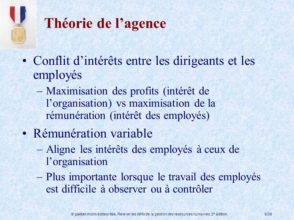 © gaëtan morin éditeur ltée, Relever les défis de la gestion des ressources humaines, 2 e édition.8/38 Théorie de lagence Conflit dintérêts entre les