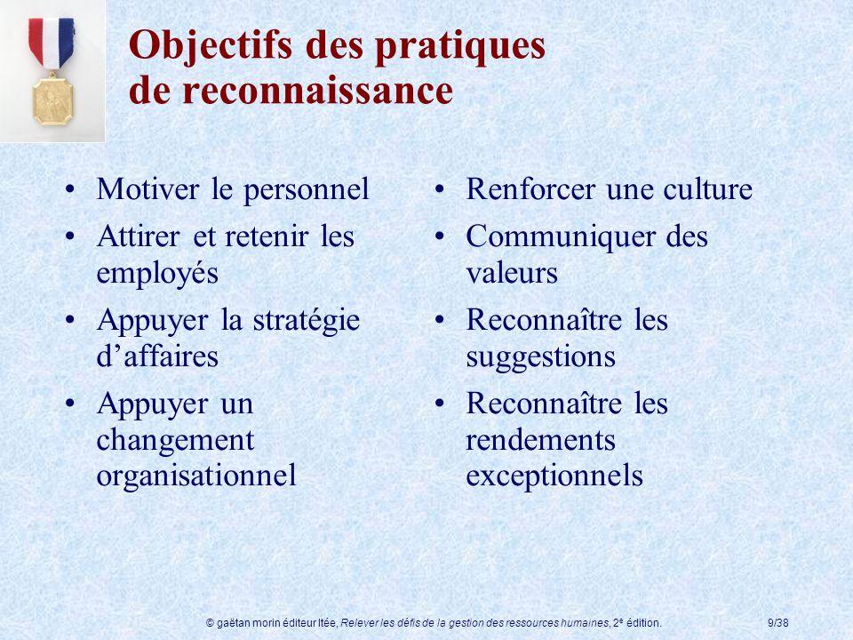 © gaëtan morin éditeur ltée, Relever les défis de la gestion des ressources humaines, 2 e édition.9/38 Objectifs des pratiques de reconnaissance Motiv