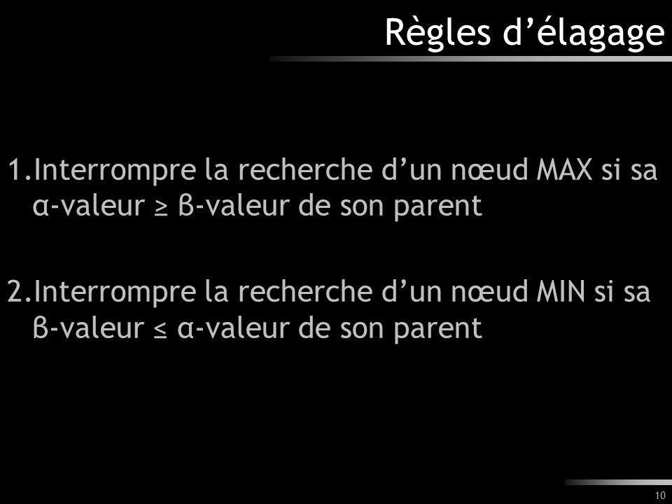 10 Règles délagage 1.Interrompre la recherche dun nœud MAX si sa α-valeur β-valeur de son parent 2.Interrompre la recherche dun nœud MIN si sa β-valeu