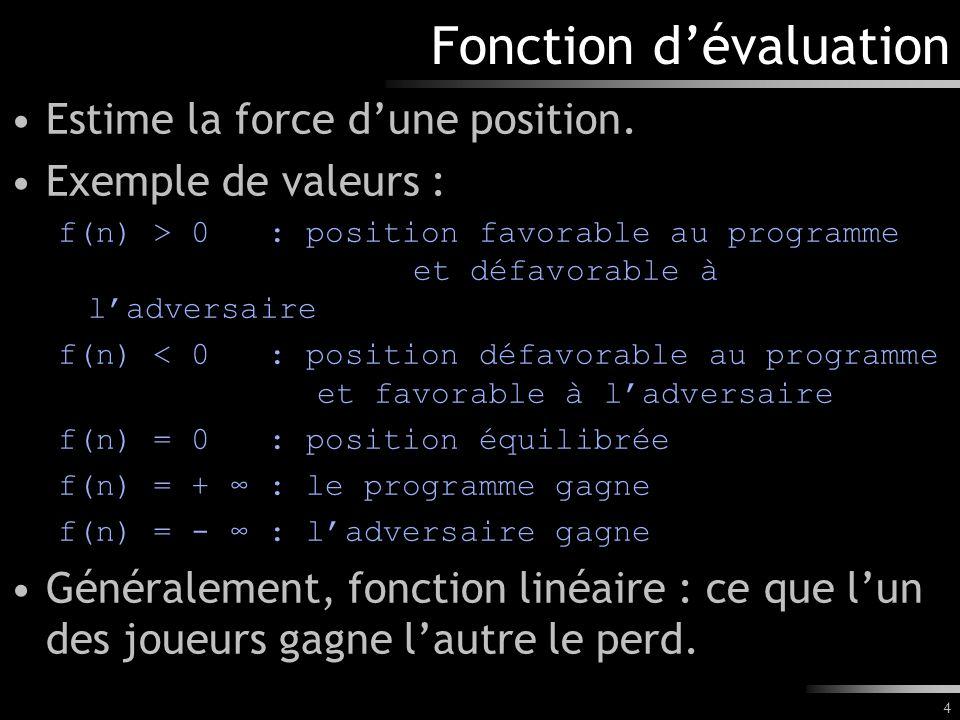 4 Fonction dévaluation Estime la force dune position. Exemple de valeurs : f(n) > 0 : position favorable au programme et défavorable à ladversaire f(n