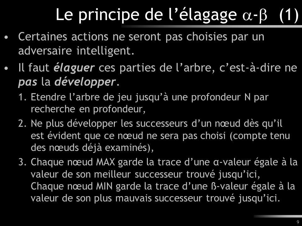 9 Le principe de lélagage - (1) Certaines actions ne seront pas choisies par un adversaire intelligent. Il faut élaguer ces parties de larbre, cest-à-