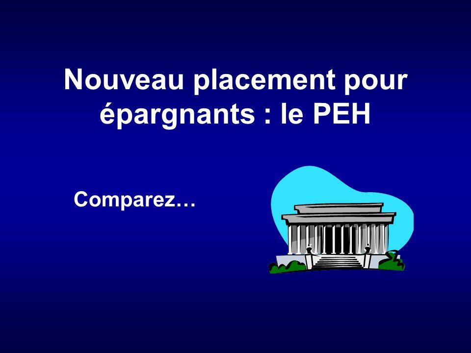 PPS réalisé pour diaporamas-a-la- con.com Nouveau placement pour épargnants : le PEH Comparez…