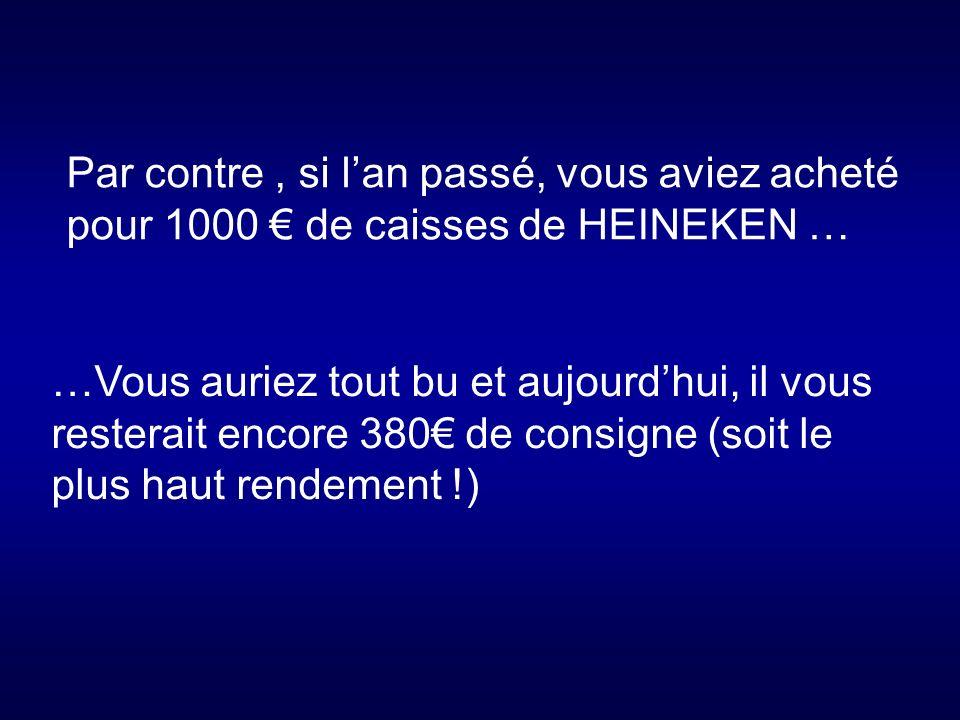 Par contre, si lan passé, vous aviez acheté pour 1000 de caisses de HEINEKEN … …Vous auriez tout bu et aujourdhui, il vous resterait encore 380 de consigne (soit le plus haut rendement !)