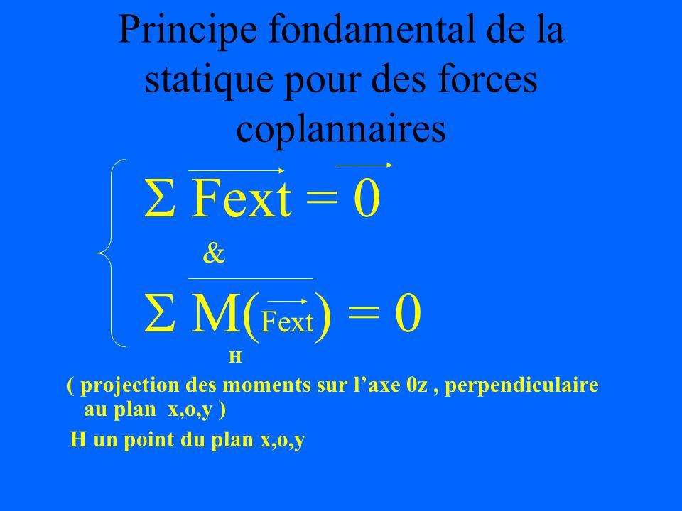Principe fondamental de la statique Un corps est en équilibre si : La somme des forces extérieures appliquées sur ce solide est nulle ET SI La somme d