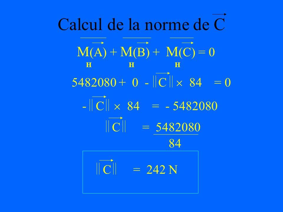 Calcul des moments de chacune des forces + M (A) = + A d B BA = 270 75.2 M (A) = 5482080 N.m B M (C) = - C d B BC M (C) = - C 84 B M (B) =( + ou - ) B