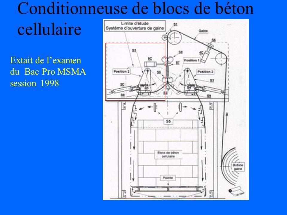 Conditionneuse de blocs de béton cellulaire Extait de lexamen du Bac Pro MSMA session 1998